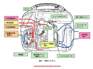 ef1600is_Intake_and_exhaust