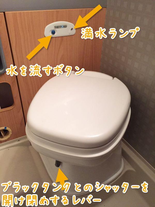 バーストナーのトイレ