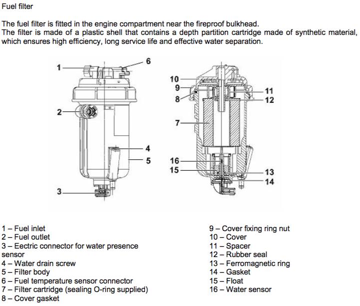 DUCATOの燃料フィルター交換