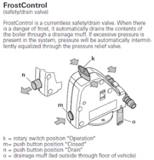 Truma Frost Control Valve