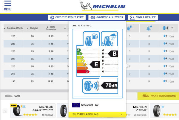 Michelin UK AGILIS CAMPING