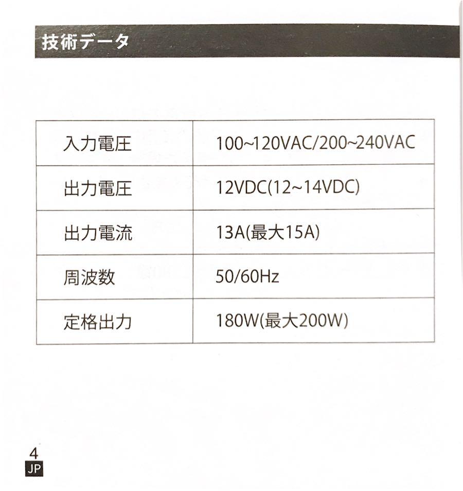 180W AC-DCコンバーター