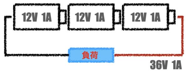 RENOGY製RBT100LFP12S-JP/リン酸鉄リチウムイオンバッテリー